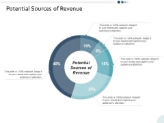 Potential Sources Of Revenue Ppt PowerPoint Presentation Summary Master Slide