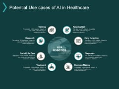 Potential Use Cases Of AI In Healthcare Ppt PowerPoint Presentation Slides Show