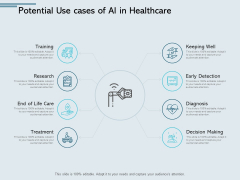 Potential Use Cases Of Ai In Healthcare Ppt PowerPoint Presentation Portfolio Pictures