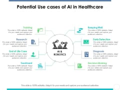 Potential Use Cases Of Ai In Healthcare Ppt PowerPoint Presentation Professional Example Introduction