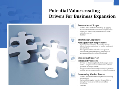 Potential Value Creating Drivers For Business Expansion Ppt PowerPoint Presentation Summary Brochure PDF