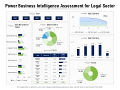 Power Business Intelligence Assessment For Legal Sector Ppt PowerPoint Presentation File Model PDF