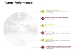 Power Management System And Technology Assess Performance Diagrams PDF
