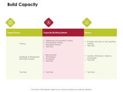 Power Management System And Technology Build Capacity Summary PDF
