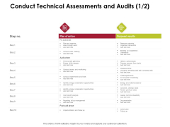 Power Management System And Technology Conduct Technical Assessments And Audits Plan Mockup PDF