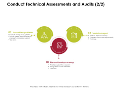 Power Management System And Technology Conduct Technical Assessments And Audits Strategy Template PDF
