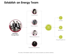 Power Management System And Technology Establish An Energy Team Ppt PowerPoint Presentation Pictures Visual Aids PDF