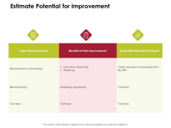 Power Management System And Technology Estimate Potential For Improvement Ppt PowerPoint Presentation Slides Mockup PDF