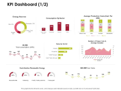 Power Management System And Technology KPI Dashboard Sales Ppt PowerPoint Presentation Icon Slide PDF
