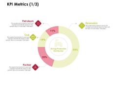 Power Management System And Technology KPI Metrics Coal Ppt PowerPoint Presentation Model Example Topics PDF