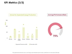 Power Management System And Technology KPI Metrics Production Ppt PowerPoint Presentation Styles Maker PDF