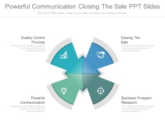 Powerful Communication Closing The Sale Ppt Slides