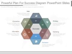 Powerful Plan For Success Diagram Powerpoint Slides