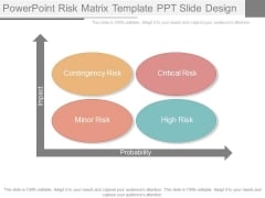 Powerpoint Risk Matrix Template Ppt Slide Design