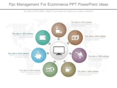 Ppc Management For Ecommerce Ppt Powerpoint Ideas