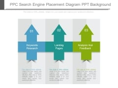 Ppc Search Engine Placement Diagram Ppt Background