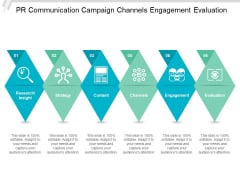 Pr Communication Campaign Channels Engagement Evaluation Ppt Powerpoint Presentation Example File