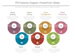 Pr Publicity Diagram Powerpoint Slides