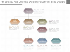 Pr Strategy And Objective Diagram Powerpoint Slide Designs