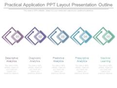 Practical Application Ppt Layout Presentation Outline