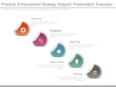 Practical Enhancement Strategy Diagram Presentation Examples