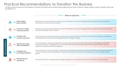 Practical Recommendations To Transition The Business Ppt Model Layout PDF