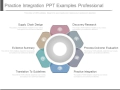 Practice Integration Ppt Examples Professional