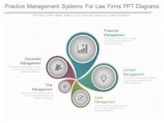 Practice Management Systems For Law Firms Ppt Diagrams