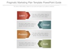 Pragmatic Marketing Plan Template Powerpoint Guide