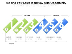 Pre And Post Sales Workflow With Opportunity Ppt PowerPoint Presentation Layouts Inspiration PDF
