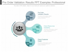 Pre Order Validation Results Ppt Examples Professional