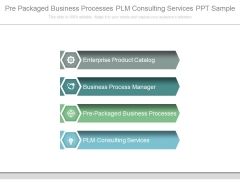 Pre Packaged Business Processes Plm Consulting Services Ppt Sample