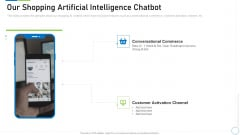 Pre Seed Funding Deck Our Shopping Artificial Intelligence Chatbot Graphics PDF