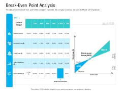 Pre Seed Funding Pitch Deck Break Even Point Analysis Portrait PDF