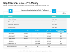 Pre Seed Funding Pitch Deck Capitalization Table Pre Money Demonstration PDF