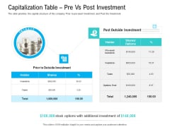 Pre Seed Funding Pitch Deck Capitalization Table Pre Vs Post Investment Ppt Model Design Templates PDF