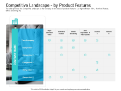 Pre Seed Funding Pitch Deck Competitive Landscape By Product Features Microsoft PDF