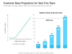 Pre Seed Funding Pitch Deck Customer Base Projections For Next Five Years Ppt File Ideas PDF