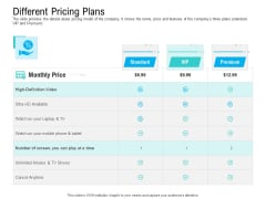 Pre Seed Funding Pitch Deck Different Pricing Plans Template PDF