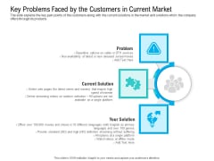 Pre Seed Funding Pitch Deck Key Problems Faced By The Customers In Current Market Sample PDF