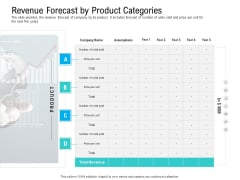Pre Seed Funding Pitch Deck Revenue Forecast By Product Categories Ppt Infographics Example PDF