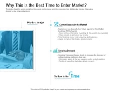 Pre Seed Funding Pitch Deck Why This Is The Best Time To Enter Market Ppt Icon Slides PDF
