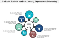 Predictive Analysis Machine Learning Regression And Forecasting Ppt PowerPoint Presentation Slides Guide