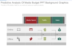 Predictive Analysis Of Media Budget Ppt Background Graphics