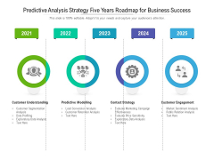 Predictive Analysis Strategy Five Years Roadmap For Business Success Rules