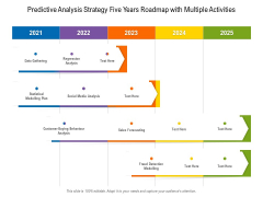 Predictive Analysis Strategy Five Years Roadmap With Multiple Activities Introduction