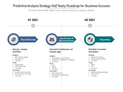 Predictive Analysis Strategy Half Yearly Roadmap For Business Success Microsoft
