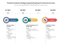Predictive Analysis Strategy Quarterly Roadmap For Business Success Inspiration