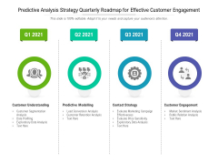 Predictive Analysis Strategy Quarterly Roadmap For Effective Customer Engagement Rules
