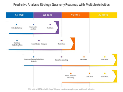 Predictive Analysis Strategy Quarterly Roadmap With Multiple Activities Clipart